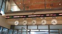 zegary giełdowe